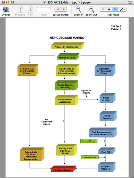 nepa decision making chart